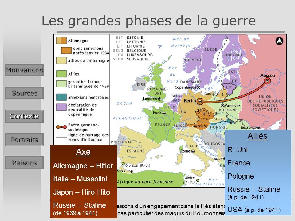 Les raisons dun engagement dans la Résistance - Le cas particulier des maquis du Bourbonnais - Les grandes phases de la guerre Axe Allemagne – Hitler