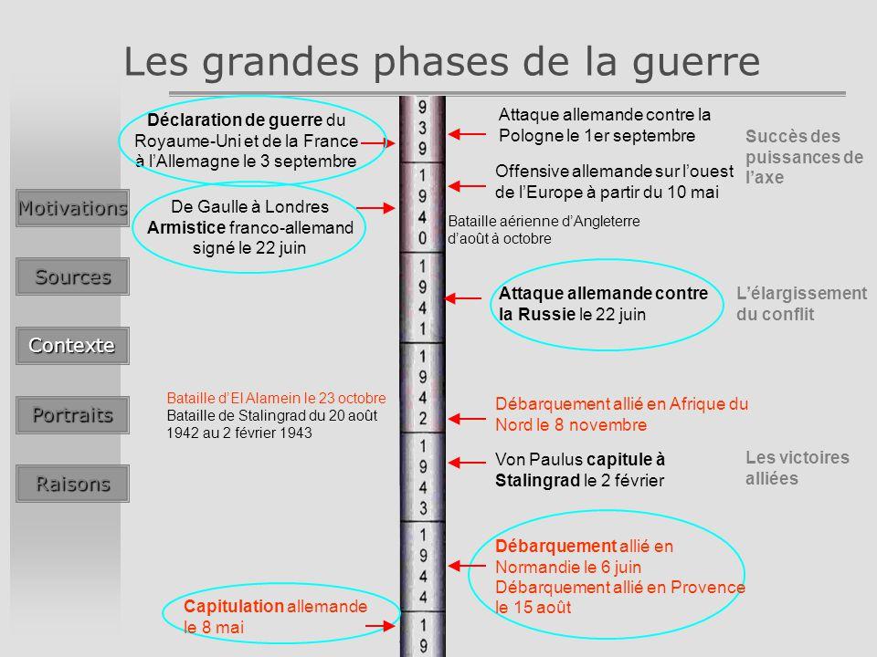 Les raisons dun engagement dans la Résistance - Le cas particulier des maquis du Bourbonnais - Les grandes phases de la guerreMotivationsSources Conte