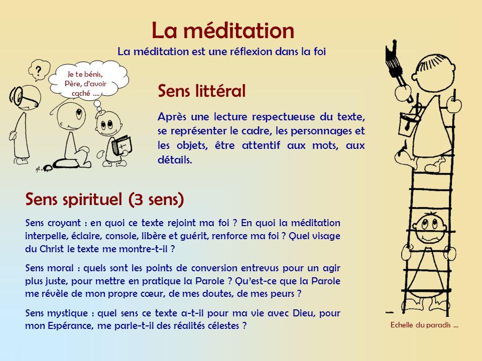O Seigneur Merc i La lectio divina Puis la Parole est lue, lentement, elle est priée, intériorisée Ensuite vient le temps de la méditation La lectio d