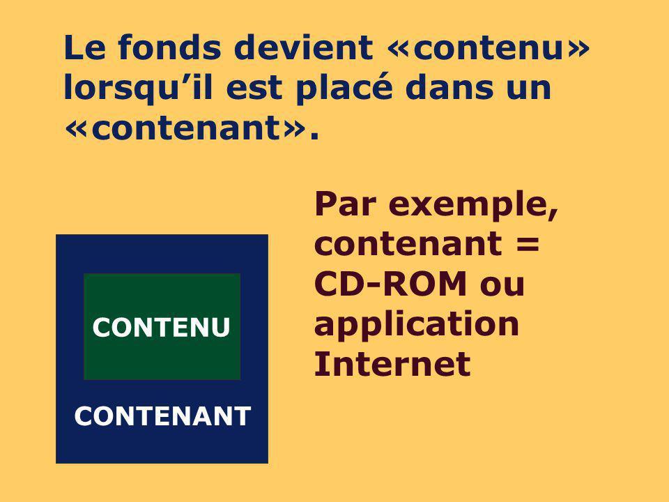 CONTENU CONTENANT Le fonds devient «contenu» lorsquil est placé dans un «contenant».