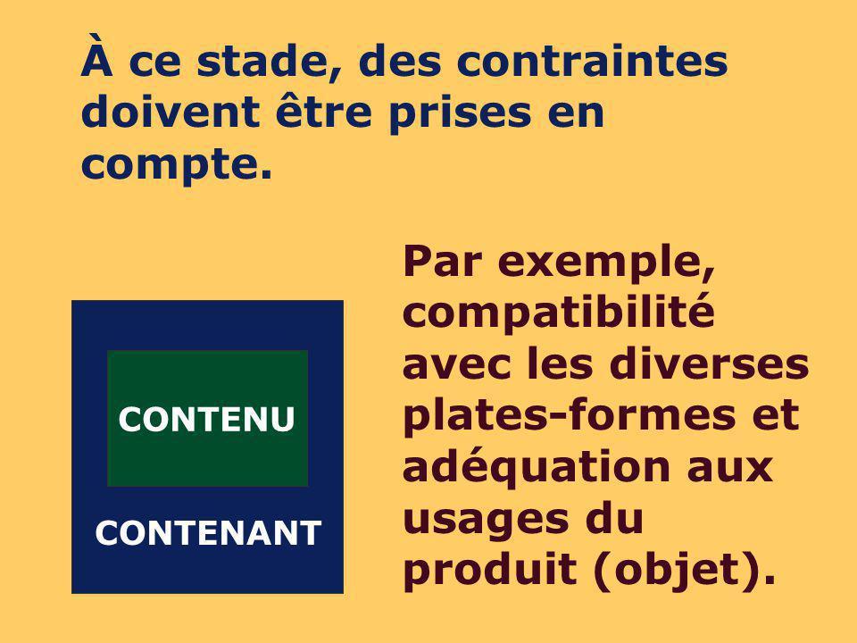 CONTENU CONTENANT Le contenu peut être structuré, en respectant éventuellement une norme ou un standard.