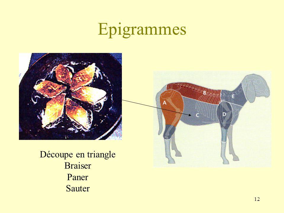 12 Epigrammes Découpe en triangle Braiser Paner Sauter
