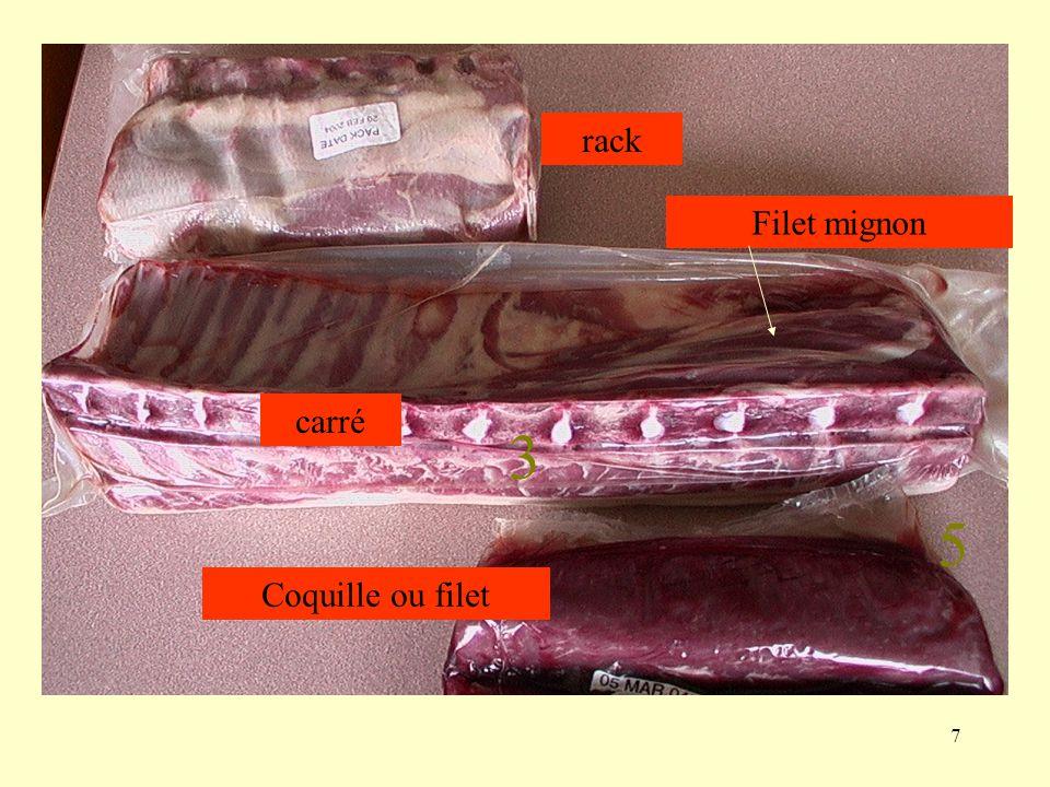 7 3 4 5 Coquille ou filet carré rack Filet mignon