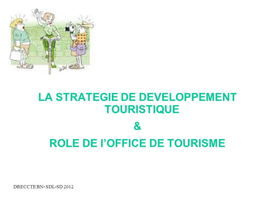 DRECCTE BN- SDL-SD 2012 Documents de planification SCOT – PLU (PADD) Stratégie territoriale Cat 1-2-3