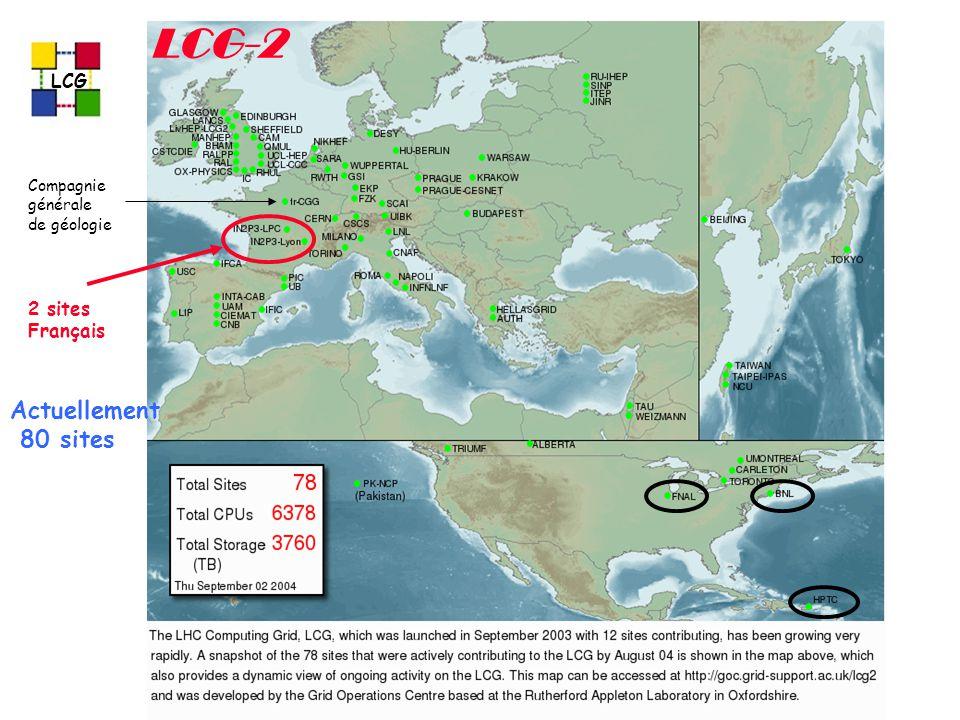 LCG 25 LCG-2 Actuellement 80 sites Compagnie générale de géologie 2 sites Français
