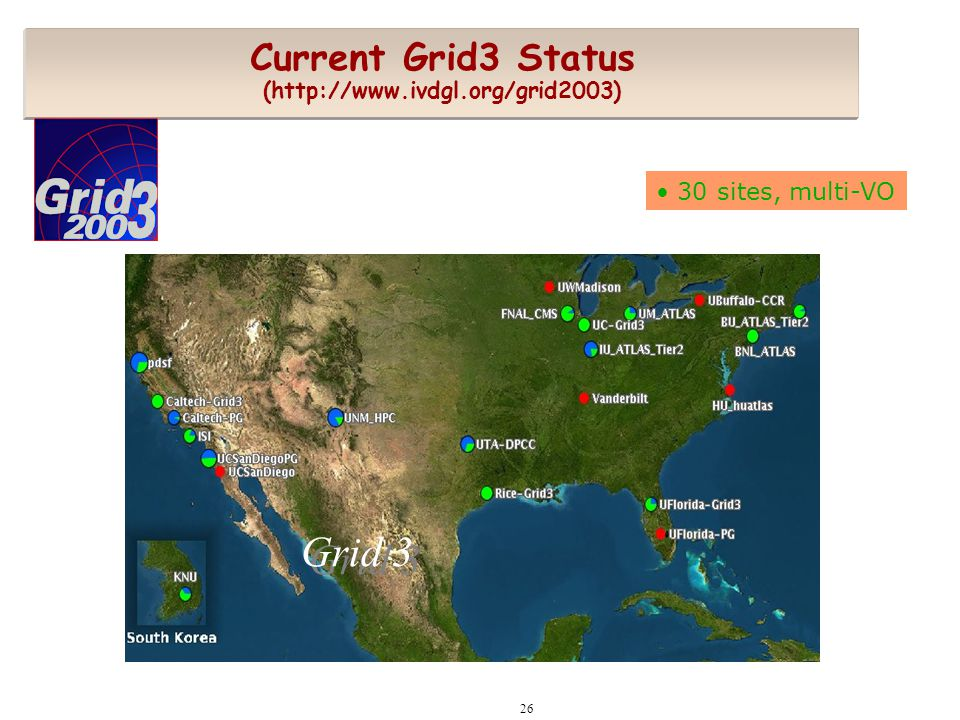 LCG 26 Current Grid3 Status (http://www.ivdgl.org/grid2003) 30 sites, multi-VO Grid 3