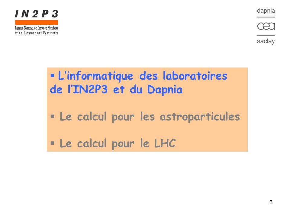 3 Linformatique des laboratoires de lIN2P3 et du Dapnia Le calcul pour les astroparticules Le calcul pour le LHC