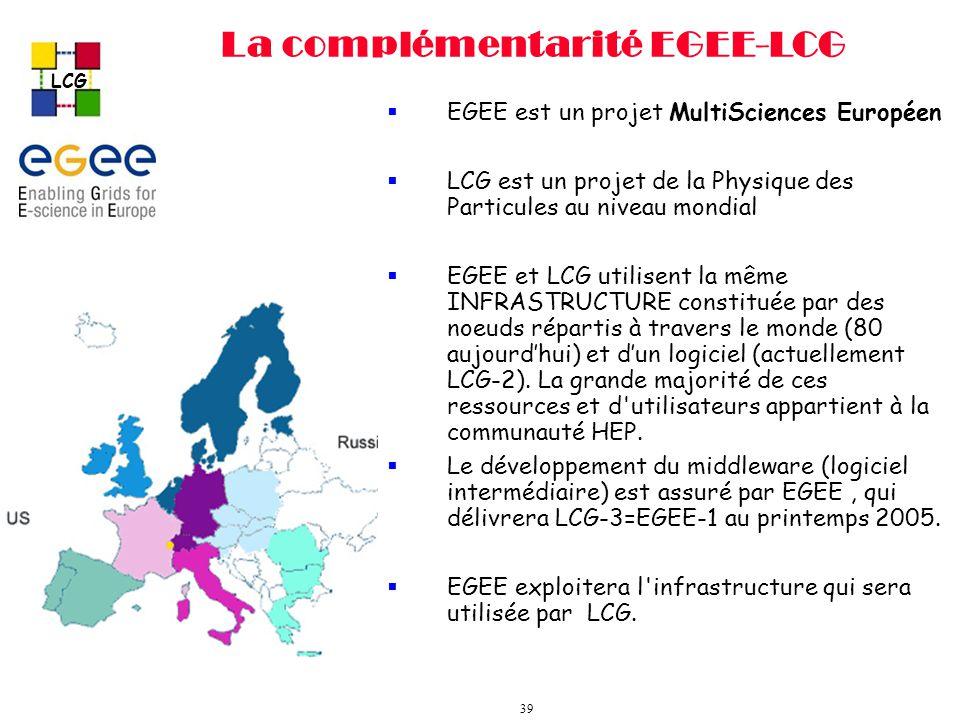 LCG 39 La complémentarité EGEE-LCG EGEE est un projet MultiSciences Européen LCG est un projet de la Physique des Particules au niveau mondial EGEE et LCG utilisent la même INFRASTRUCTURE constituée par des noeuds répartis à travers le monde (80 aujourdhui) et dun logiciel (actuellement LCG-2).