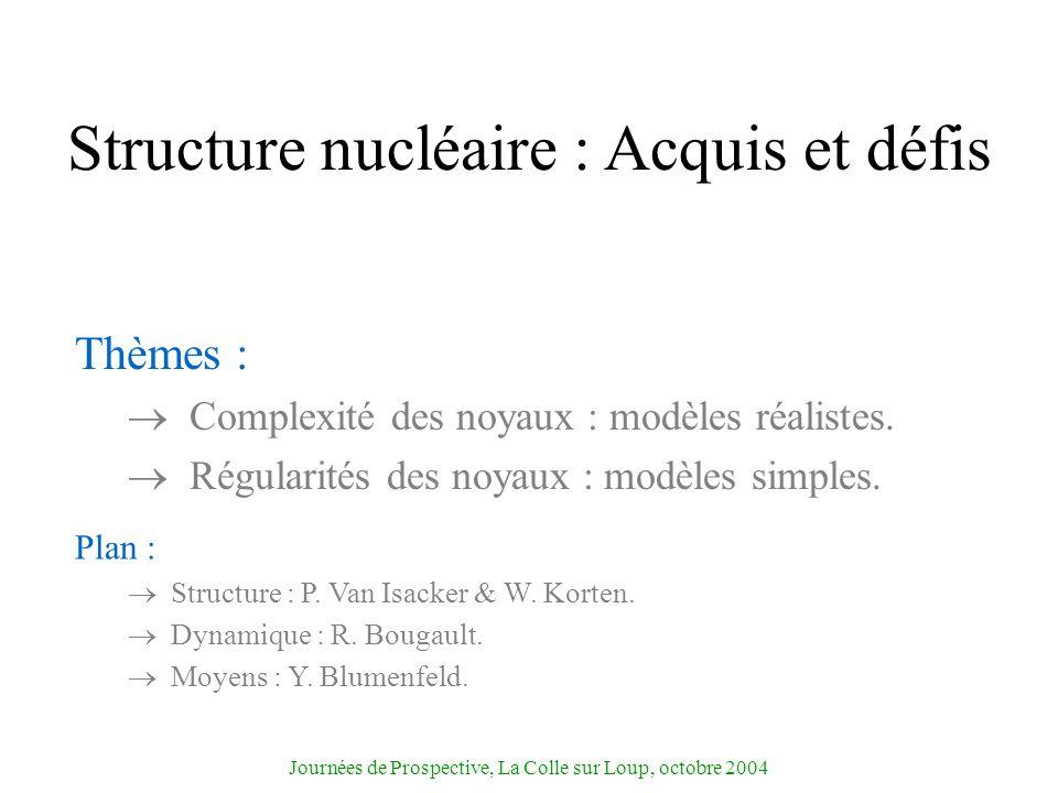 Journées de Prospective, La Colle sur Loup, octobre 2004 Structure nucléaire : Acquis et défis Thèmes : Complexité des noyaux : modèles réalistes. Rég