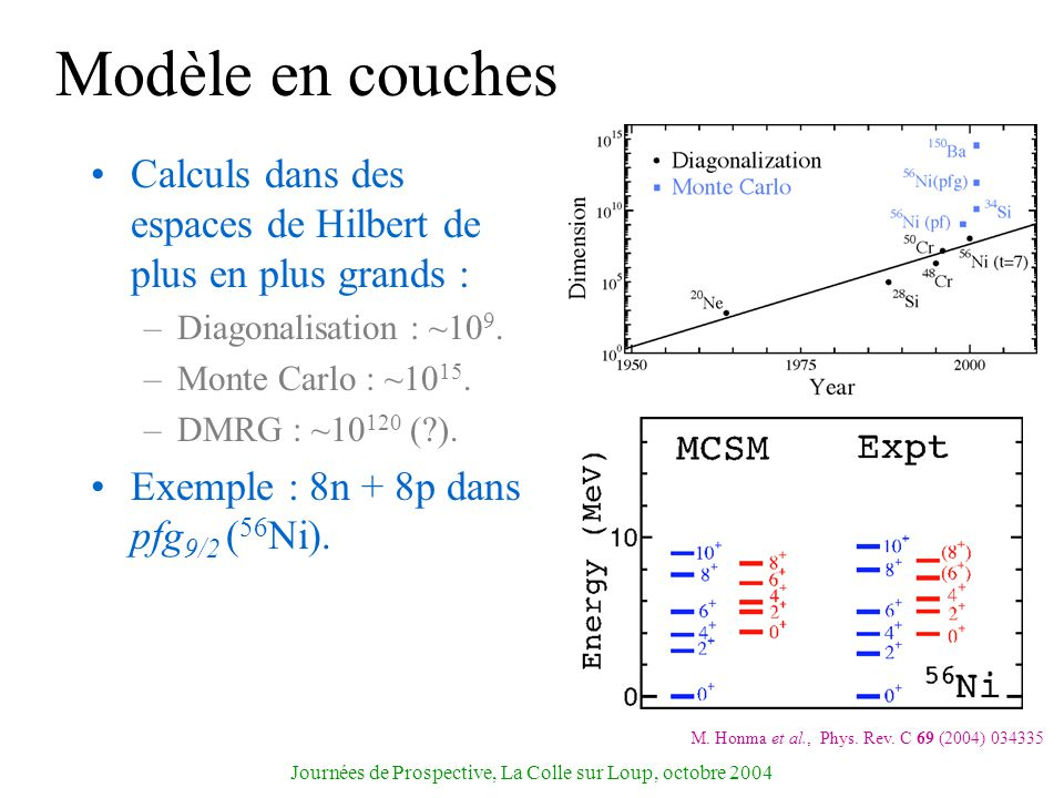 Journées de Prospective, La Colle sur Loup, octobre 2004 Modèle en couches Calculs dans des espaces de Hilbert de plus en plus grands : –Diagonalisati