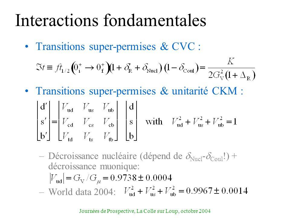 Journées de Prospective, La Colle sur Loup, octobre 2004 Interactions fondamentales Transitions super-permises & CVC : Transitions super-permises & un