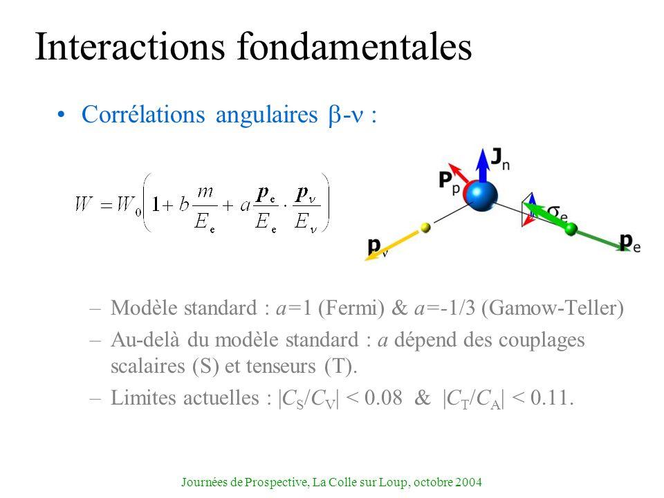 Journées de Prospective, La Colle sur Loup, octobre 2004 Interactions fondamentales Corrélations angulaires - : –Modèle standard : a=1 (Fermi) & a=-1/