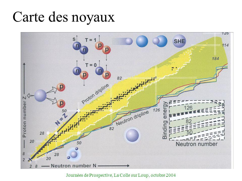 Journées de Prospective, La Colle sur Loup, octobre 2004 Carte des noyaux