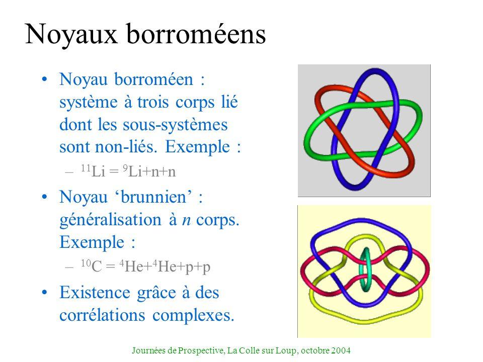 Journées de Prospective, La Colle sur Loup, octobre 2004 Noyaux borroméens Noyau borroméen : système à trois corps lié dont les sous-systèmes sont non