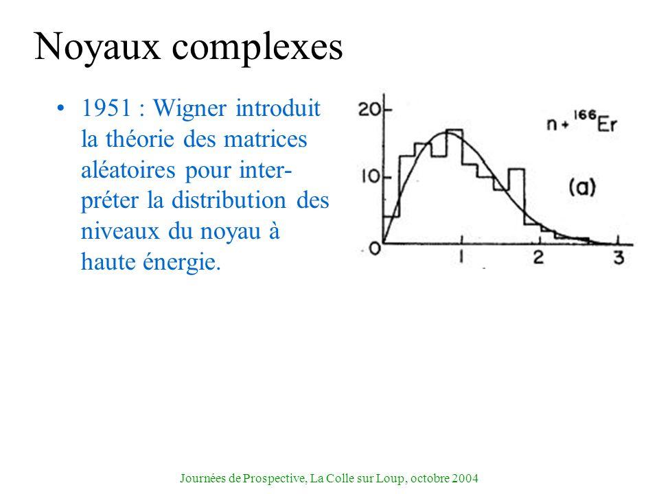 Journées de Prospective, La Colle sur Loup, octobre 2004 Noyaux complexes 1951 : Wigner introduit la théorie des matrices aléatoires pour inter- préte