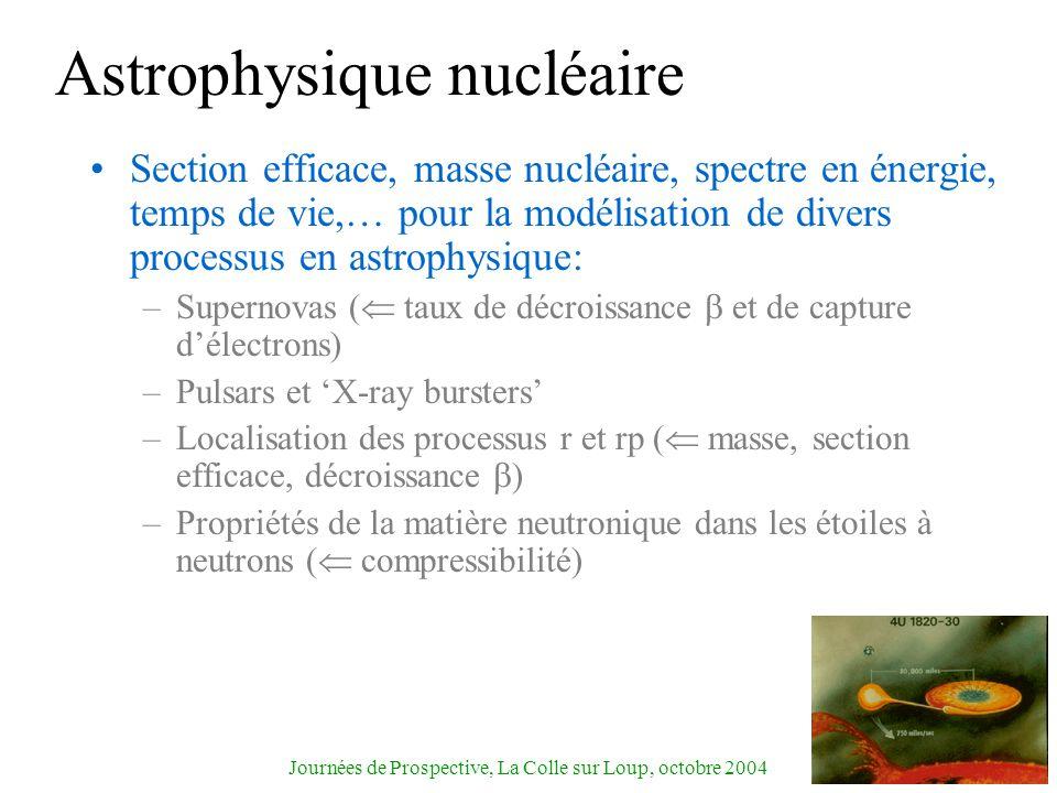 Journées de Prospective, La Colle sur Loup, octobre 2004 Astrophysique nucléaire Section efficace, masse nucléaire, spectre en énergie, temps de vie,…