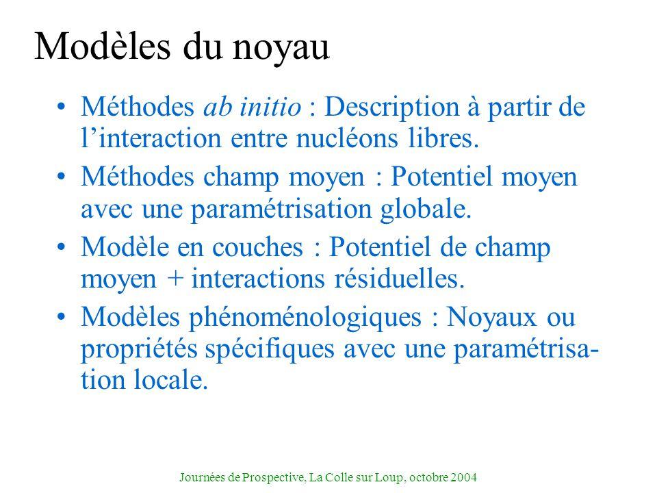 Journées de Prospective, La Colle sur Loup, octobre 2004 Couplage avec le continuum Une description des noyaux près des driplines nécessite le développement du modèle en couches avec couplage au continuum.
