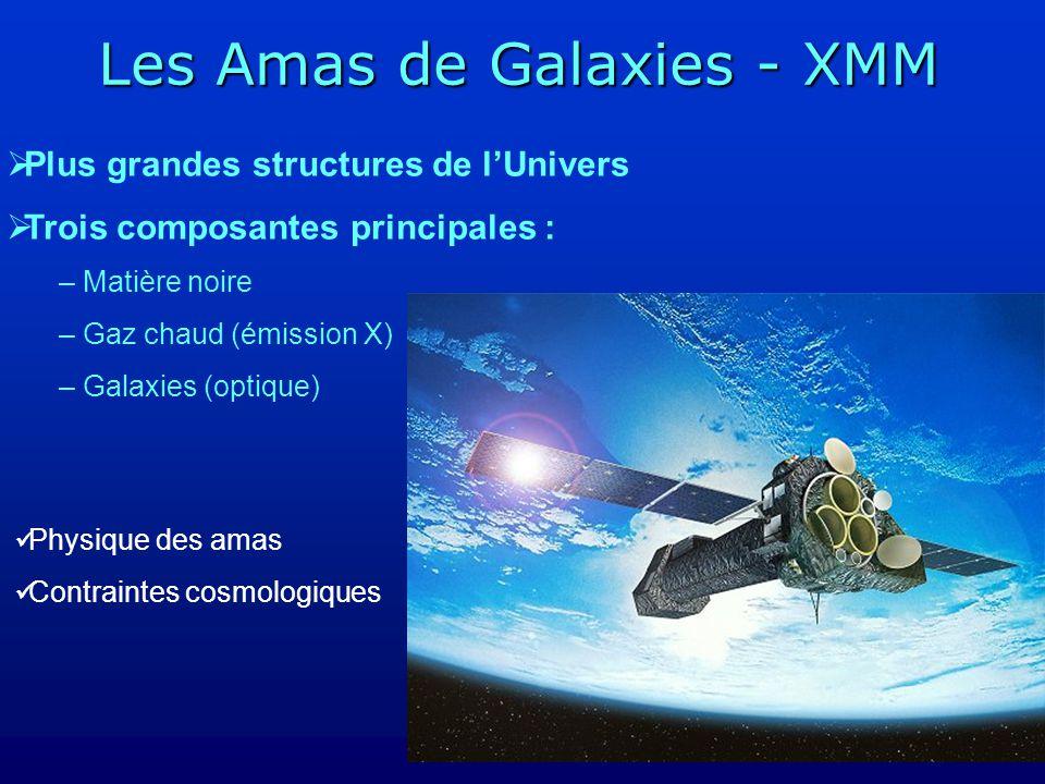 Les Amas de Galaxies - XMM Plus grandes structures de lUnivers Trois composantes principales : – Matière noire – Gaz chaud (émission X) – Galaxies (op