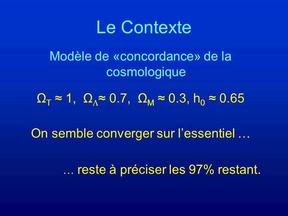 Le Contexte Modèle de «concordance» de la cosmologique Ω T 1, Ω 0.7, Ω M 0.3, h 0 0.65 On semble converger sur lessentiel … … reste à préciser les 97%