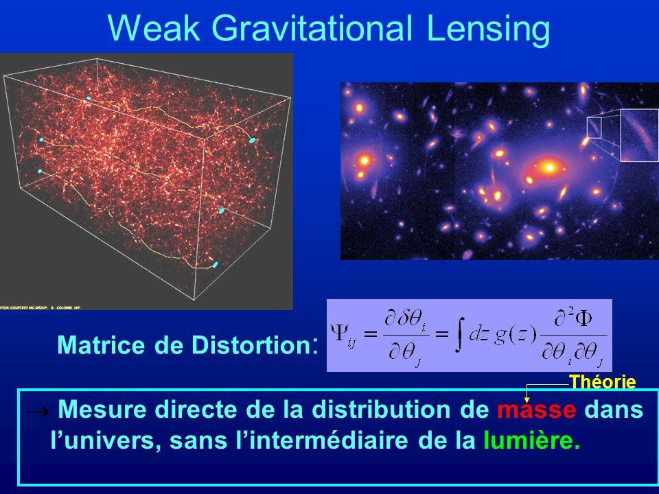 Weak Gravitational Lensing Mesure directe de la distribution de masse dans lunivers, sans lintermédiaire de la lumière. Théorie Matrice de Distortion