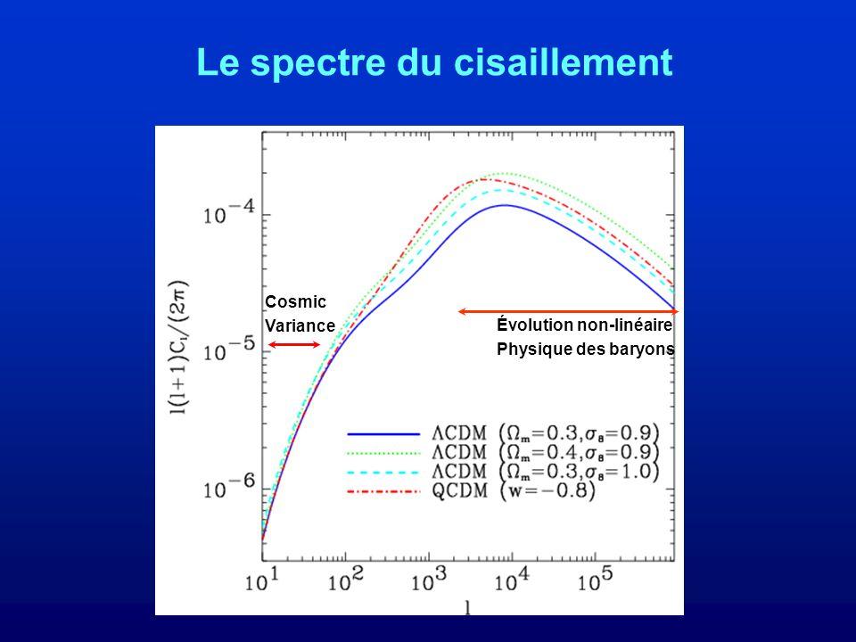 Le spectre du cisaillement Évolution non-linéaire Physique des baryons Cosmic Variance