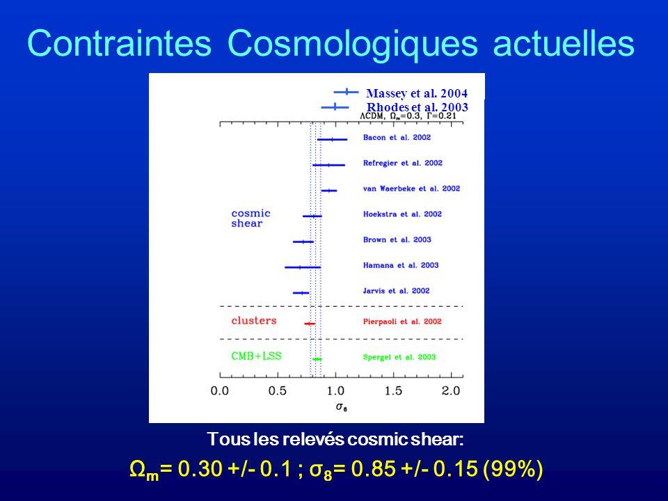 Contraintes Cosmologiques actuelles Tous les relevés cosmic shear: Ω m = 0.30 +/- 0.1 ; σ 8 = 0.85 +/- 0.15 (99%) Rhodes et al. 2003 Massey et al. 200