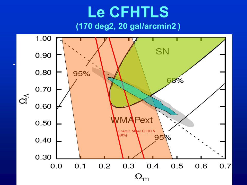 Le CFHTLS (170 deg2, 20 gal/arcmin2 ) Gain CFHTLS+CMB %CMB seul: x3 sur m, x2.5 sur 8, x2 sur h, x1.7 sur n s, s Ω m = 0.27 +/- 0.07 σ 8 = 0.90 +/- 0.06 (99%) Cosmic Shear CFHTLS (68%)