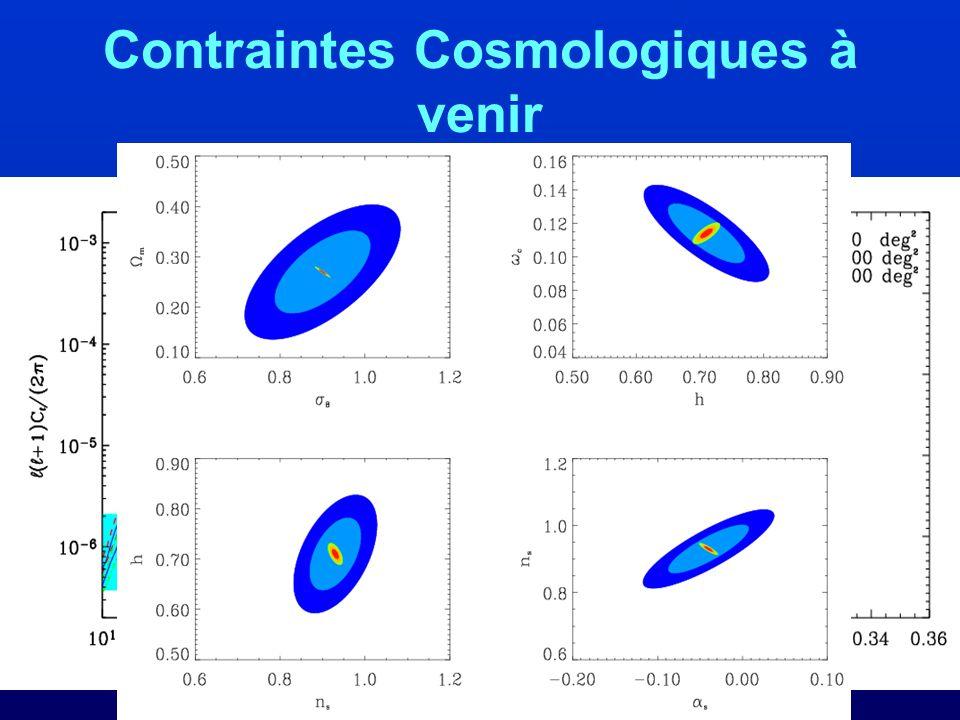 Contraintes Cosmologiques à venir z S > 1.0 z S < 1.0