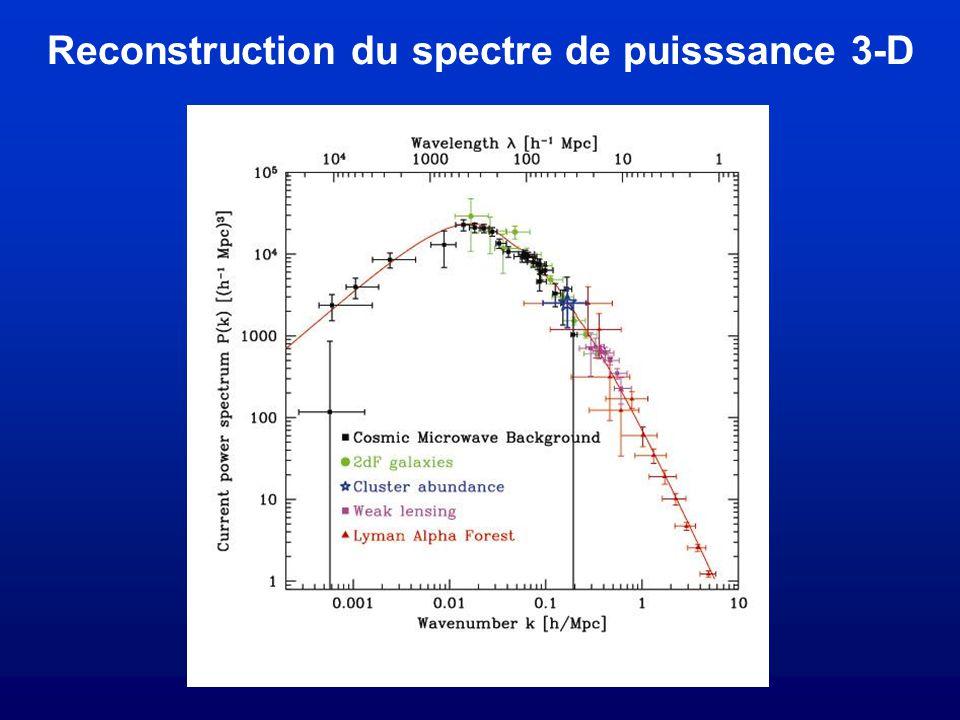 Reconstruction du spectre de puisssance 3-D