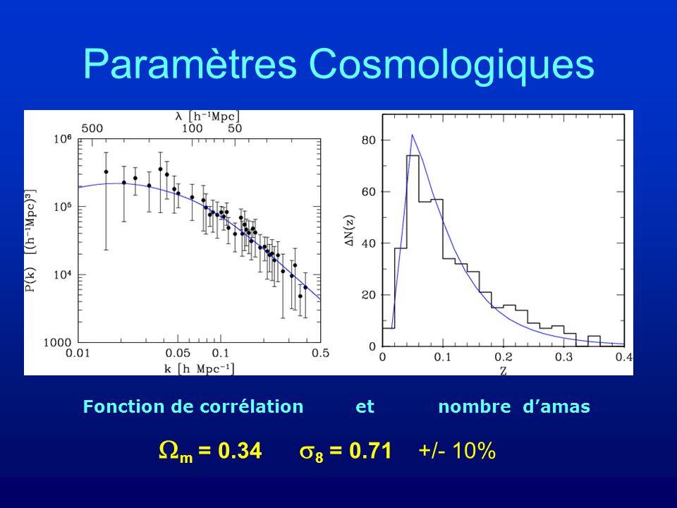 Paramètres Cosmologiques Fonction de corrélation et nombre damas m = 0.34 8 = 0.71 +/- 10%