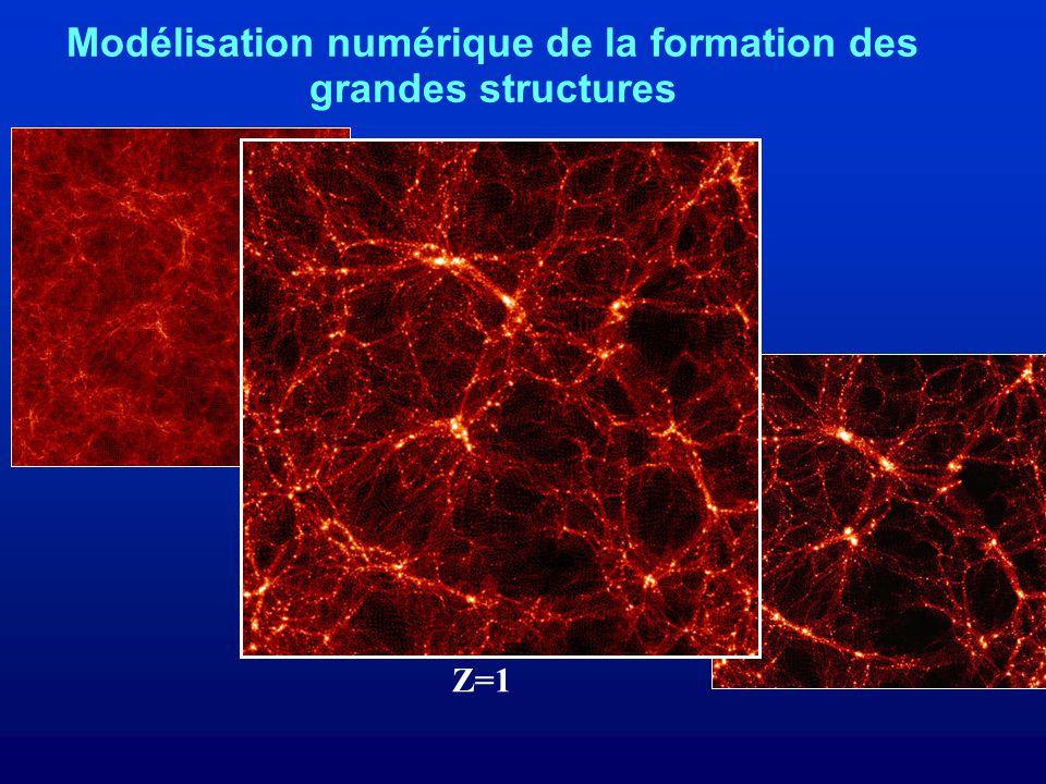 Modélisation numérique de la formation des grandes structures Z=1