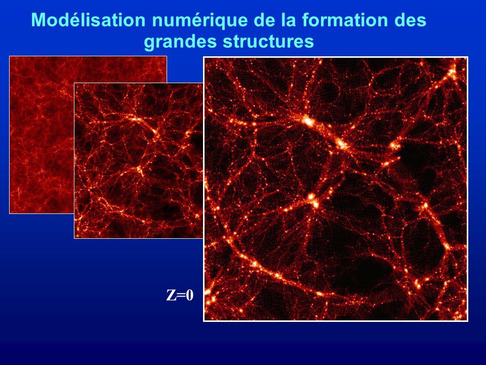 Modélisation numérique de la formation des grandes structures Z=0