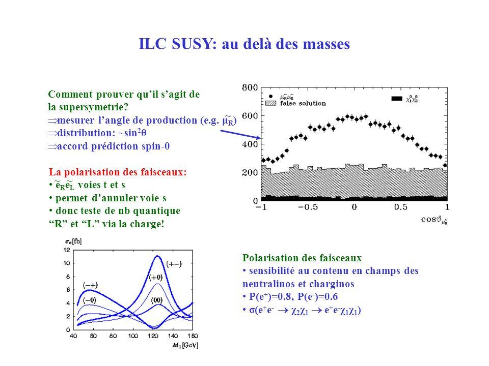ILC SUSY: au delà des masses Comment prouver quil sagit de la supersymetrie? mesurer langle de production (e.g. μ R ) distribution: ~sin 2 θ accord pr