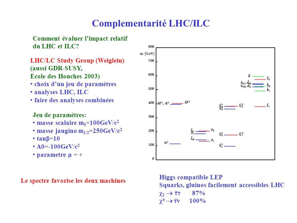 Complementarité LHC/ILC Comment évaluer limpact relatif du LHC et ILC? LHC/LC Study Group (Weiglein) (aussi GDR-SUSY, Ecole des Houches 2003) choix du