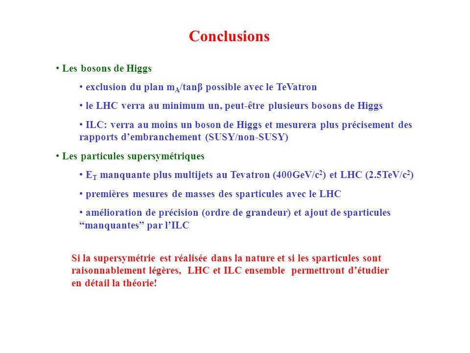 Conclusions Les bosons de Higgs exclusion du plan m A /tanβ possible avec le TeVatron le LHC verra au minimum un, peut-être plusieurs bosons de Higgs