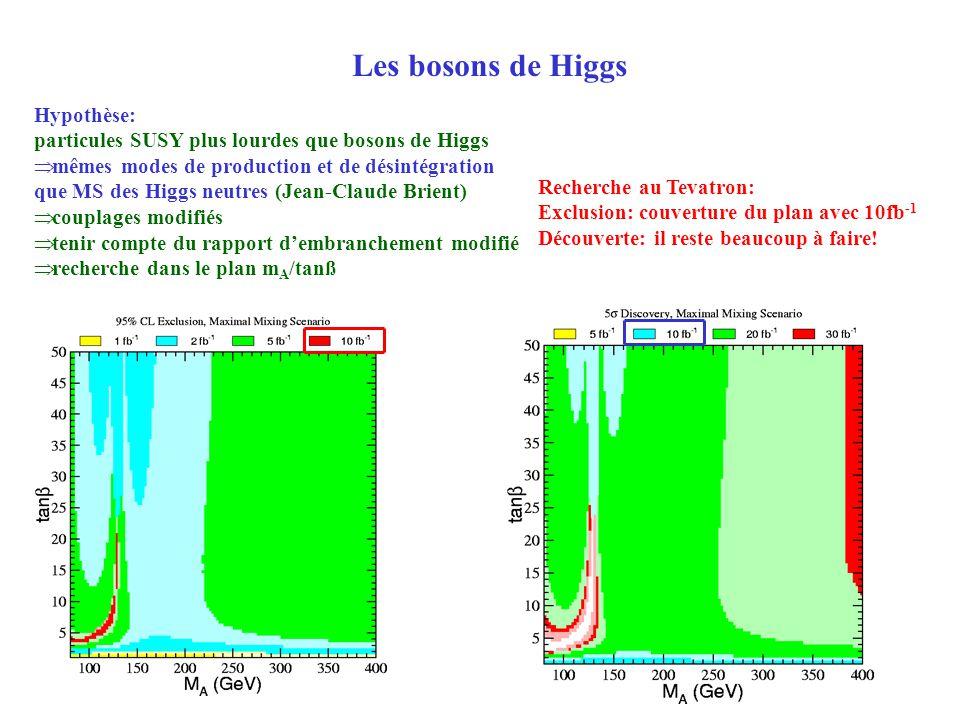 Les bosons de Higgs Hypothèse: particules SUSY plus lourdes que bosons de Higgs mêmes modes de production et de désintégration que MS des Higgs neutre