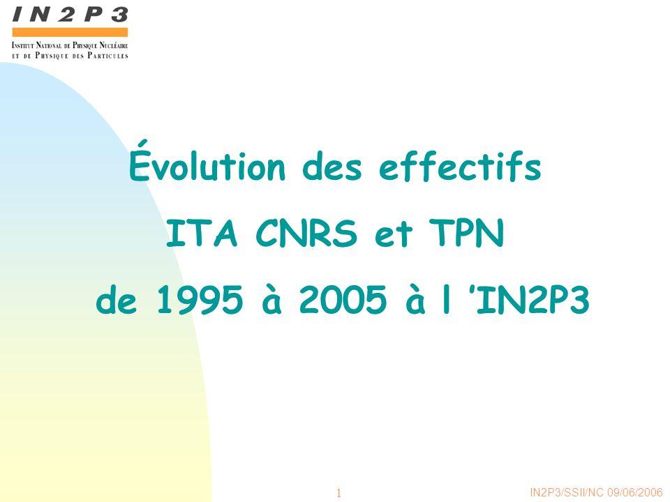 IN2P3/SSII/NC 09/06/2006 1 Évolution des effectifs ITA CNRS et TPN de 1995 à 2005 à l IN2P3