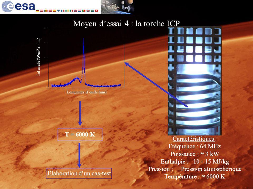 Moyen dessai 4 : la torche ICP Longueurs donde (nm) Intensité (W/m 3.sr.nm) T = 6000 K Elaboration dun cas-test Caractéristiques : Fréquence : 64 MHz
