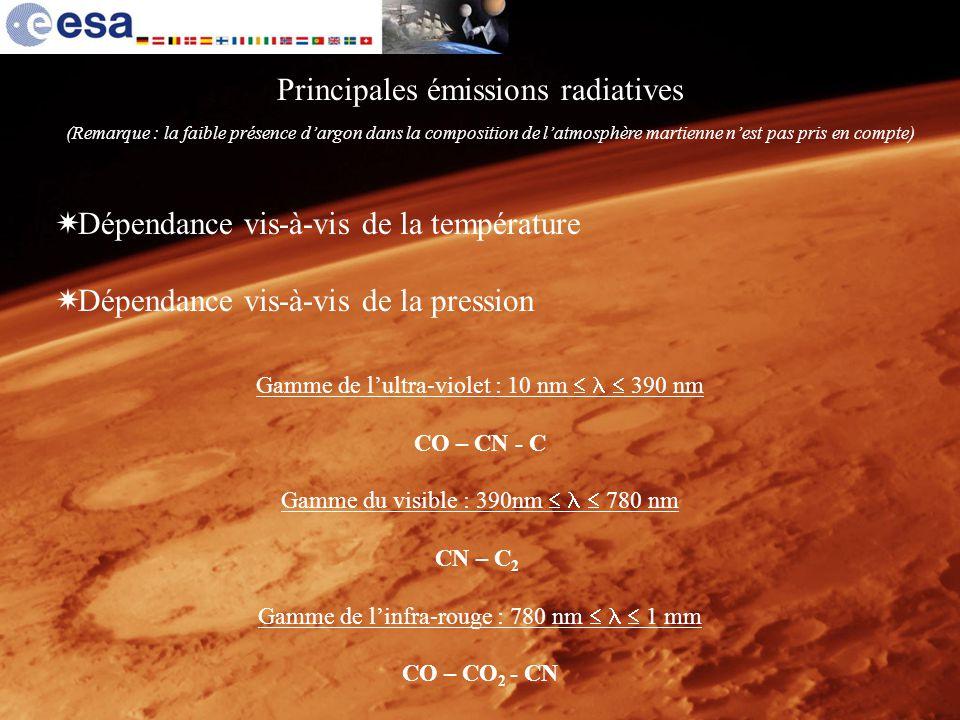 Principales émissions radiatives Gamme de lultra-violet : 10 nm 390 nm CO – CN - C Gamme du visible : 390nm 780 nm CN – C 2 Gamme de linfra-rouge : 78