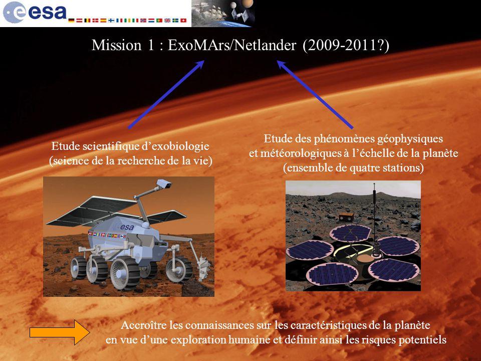 Mission 1 : ExoMArs/Netlander (2009-2011?) Accroître les connaissances sur les caractéristiques de la planète en vue dune exploration humaine et défin