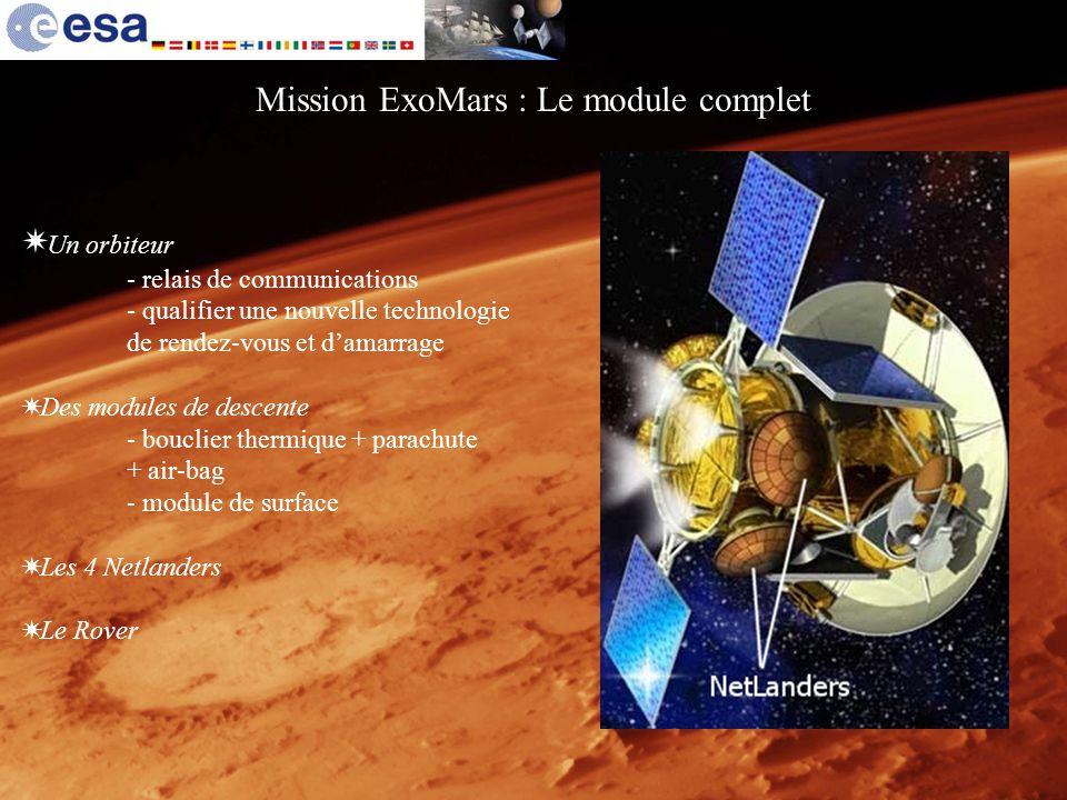 Mission ExoMars : Le module complet Un orbiteur - relais de communications - qualifier une nouvelle technologie de rendez-vous et damarrage Des module