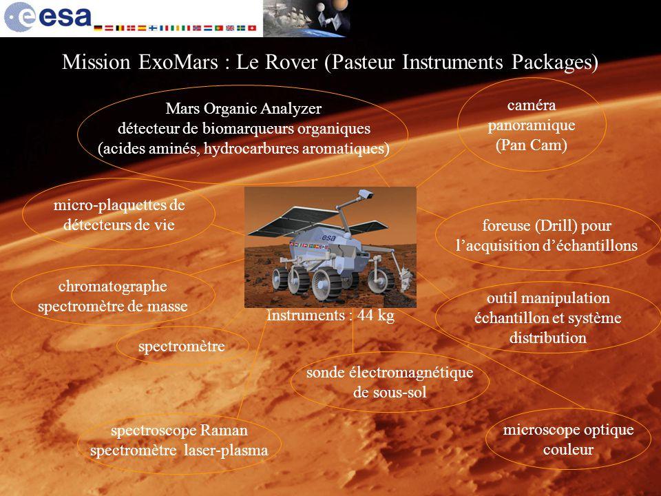 Mission ExoMars : Le Rover (Pasteur Instruments Packages) Instruments : 44 kg caméra panoramique (Pan Cam) foreuse (Drill) pour lacquisition déchantil