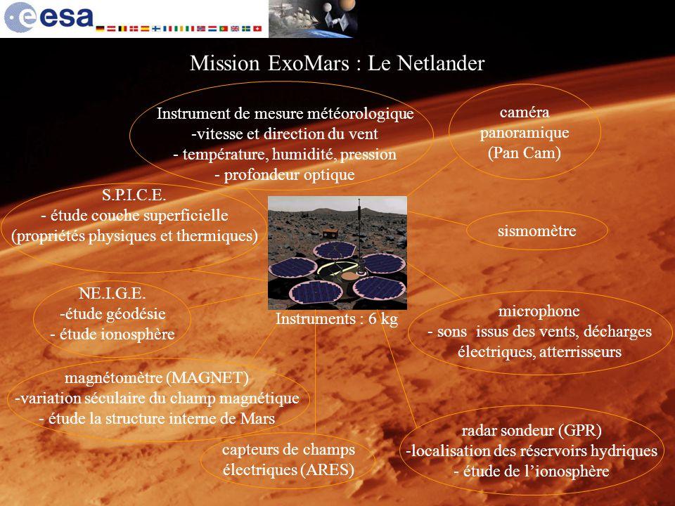 Mission ExoMars : Le Netlander sismomètre caméra panoramique (Pan Cam) microphone - sons issus des vents, décharges électriques, atterrisseurs radar s