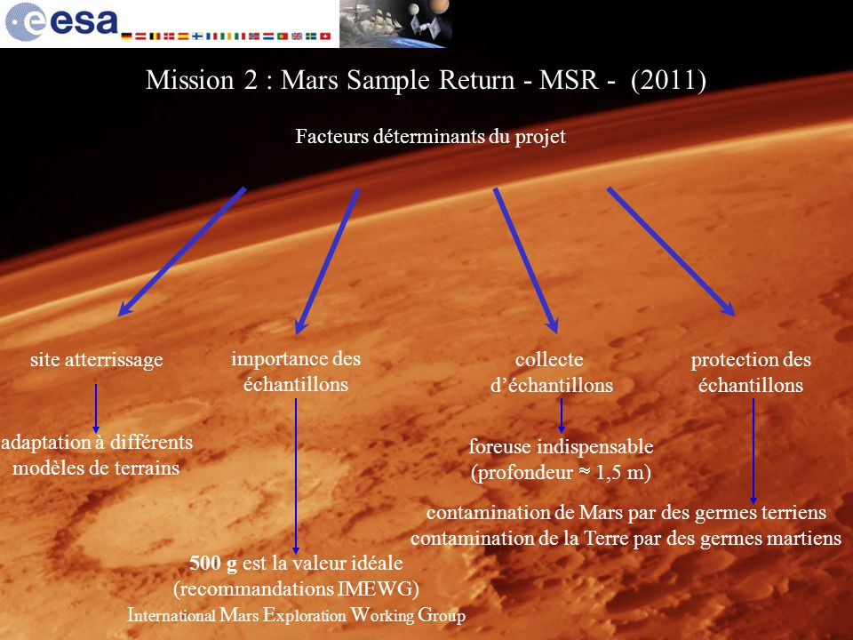 Mission 2 : Mars Sample Return - MSR - (2011) Facteurs déterminants du projet site atterrissage adaptation à différents modèles de terrains importance