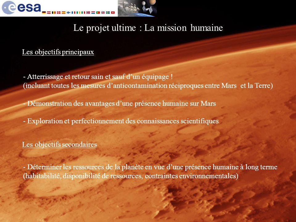 Le projet ultime : La mission humaine Les objectifs principaux - Atterrissage et retour sain et sauf dun équipage ! (incluant toutes les mesures danti