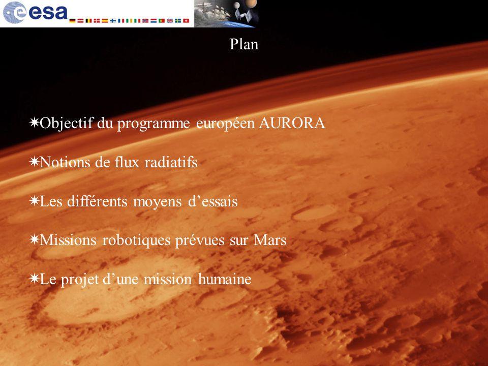 Objectif du programme européen AURORA Notions de flux radiatifs Les différents moyens dessais Missions robotiques prévues sur Mars Le projet dune miss