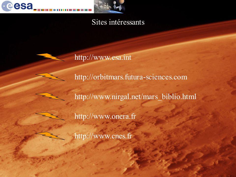 Sites intéressants http://www.esa.int http://orbitmars.futura-sciences.com http://www.nirgal.net/mars_biblio.html http://www.onera.fr http://www.cnes.