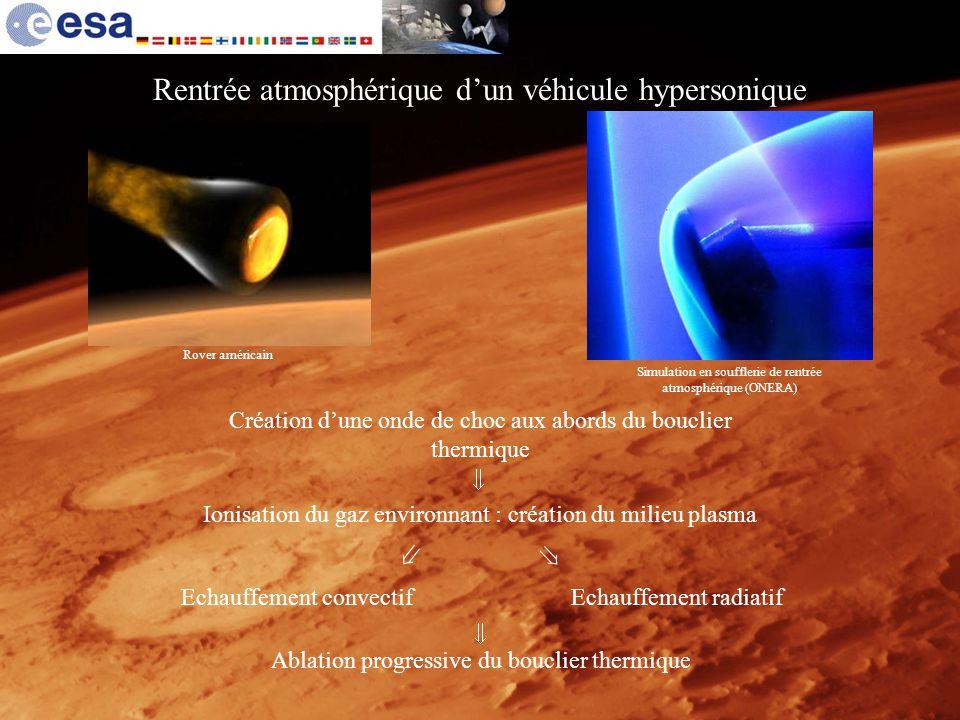 Le bouclier thermique Exemple de la sonde martienne Beagle II (masse : 74 kg) Objectifs : - résister à une température de 2000 °C lors de la rentrée atmosphérique - maintenir une température < 125 °C à lintérieur de la sonde Matériau utilisé : Norcoat Liège (poudre de liège + résine phénolique) Caractéristiques : -mise en œuvre en environnement stérile (pas de contamination microbiologique de Mars) - protection frontale : 23 tuiles de 4 types différents : épaisseur 8 mm - protection arrière : 15 tuiles avec une épaisseur de 3 à 6 mm