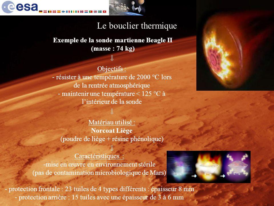 Le bouclier thermique Exemple de la sonde martienne Beagle II (masse : 74 kg) Objectifs : - résister à une température de 2000 °C lors de la rentrée a