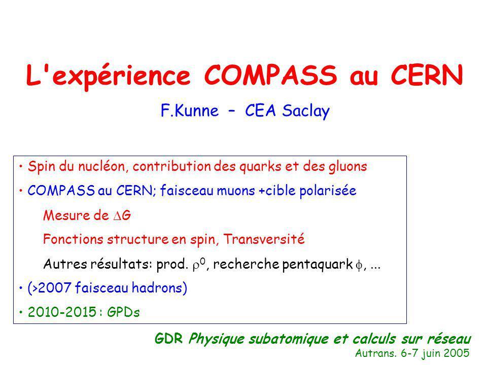 L'expérience COMPASS au CERN F.Kunne – CEA Saclay GDR Physique subatomique et calculs sur réseau Autrans. 6-7 juin 2005 Spin du nucléon, contribution